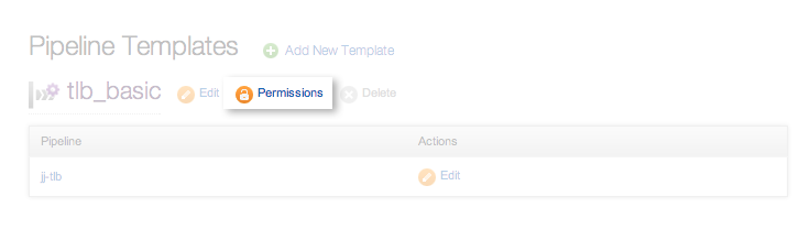 GoCD - Template Permissions