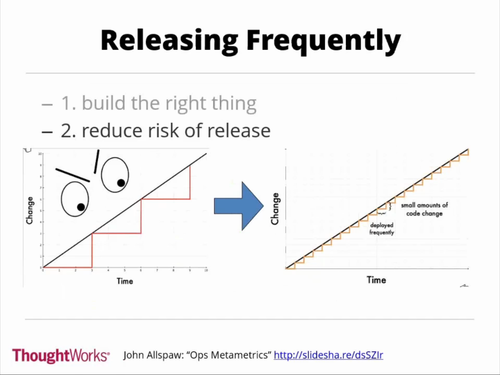 Continuous Delivery with GoCD - Webinar Recording